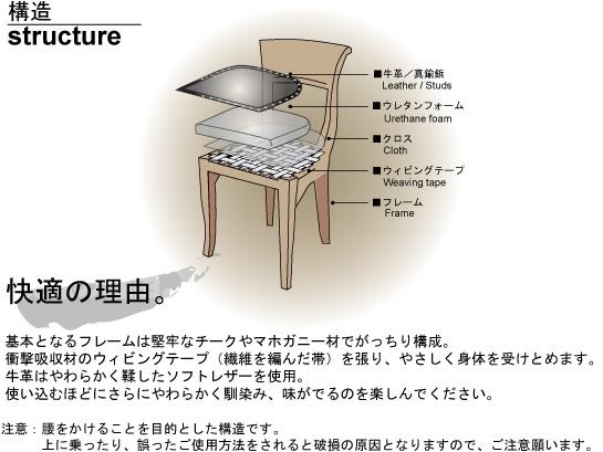 椅子構造 座面